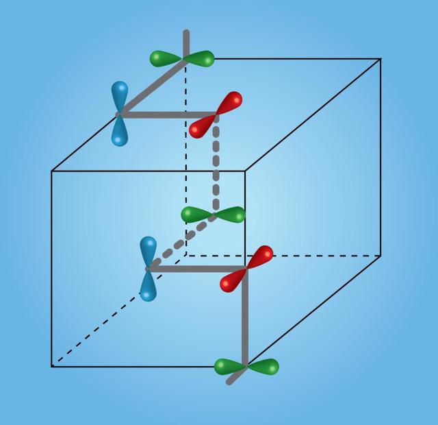 Understanding Atomic Structure
